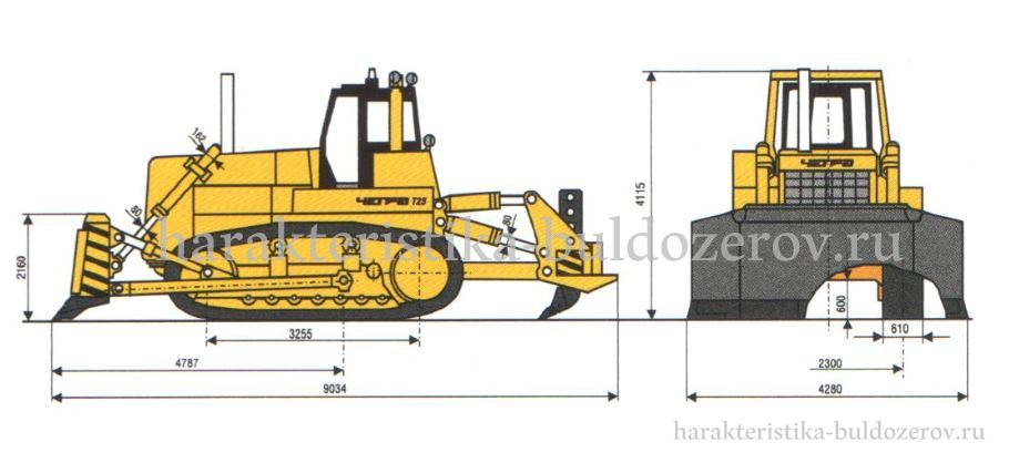 Габаритные размеры ЧЕТРА Т-25.01.